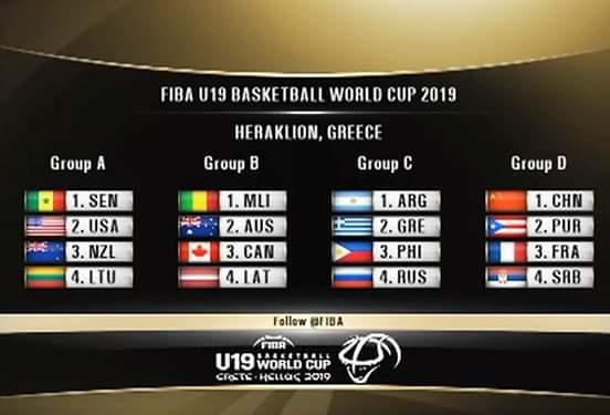 Basketball-Mondial U19 Garçons : le Mali connait ses adversaires !
