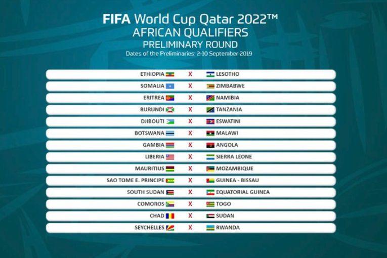CM Qatar 2022-Préliminaires (zone Afrique) : voici le résultat du tirage !